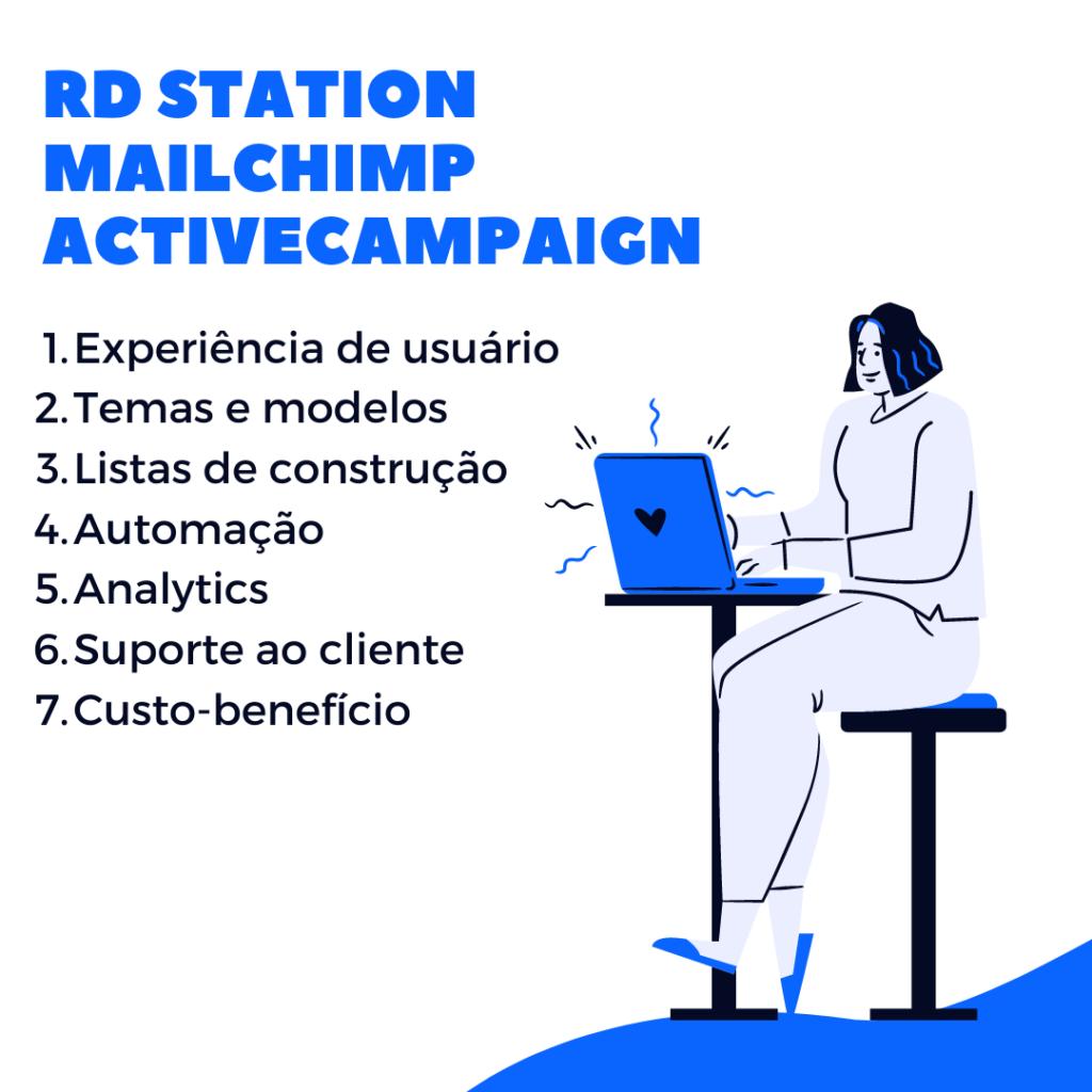 Comparando RD Station, ActiveCampaign e MailChimp