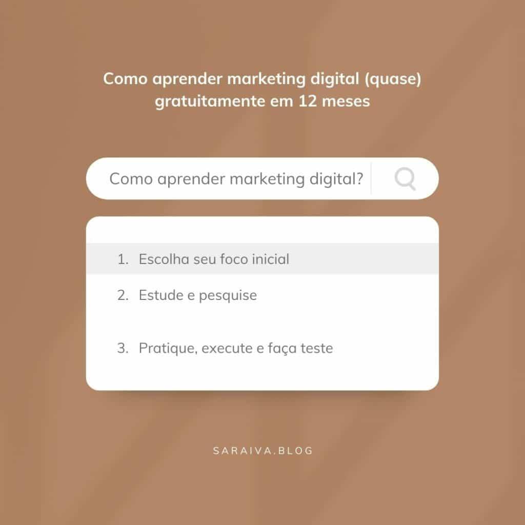 como aprender marketing digital