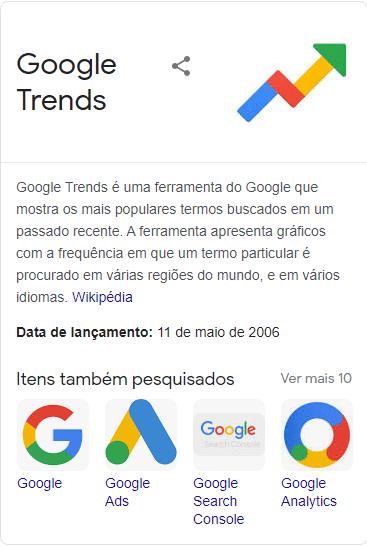 Dados Google Trends | Pesquisa de mercado: 5 melhores ferramentas
