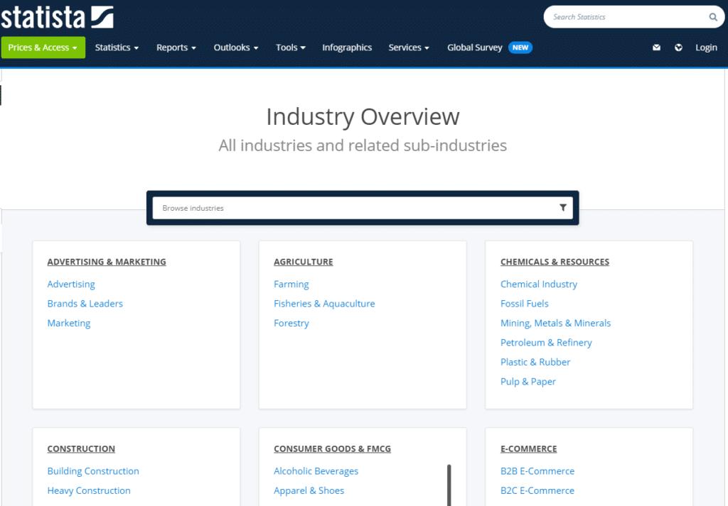 Recursos Statista | Pesquisa de mercado: 5 melhores ferramentas