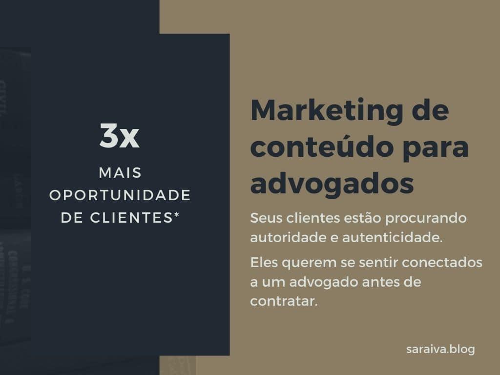 Marketing de conteúdo para advogados